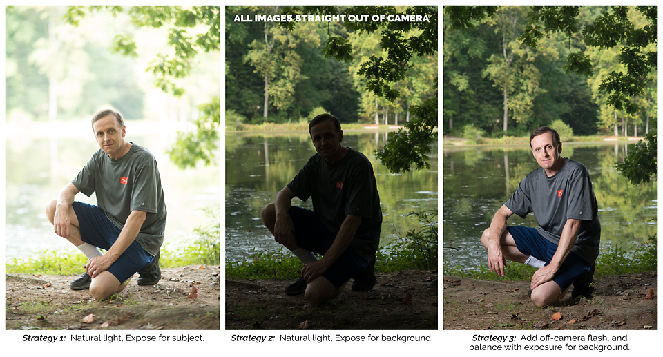 DMV wedding and portrait photographer Roger Hammons explains a professional lighting technique using off-camera flash to balance a sunlight background.